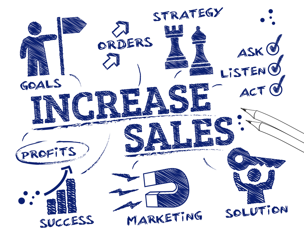 Your Marketing and Sales Success Can Just Be A Matter Of Education 1