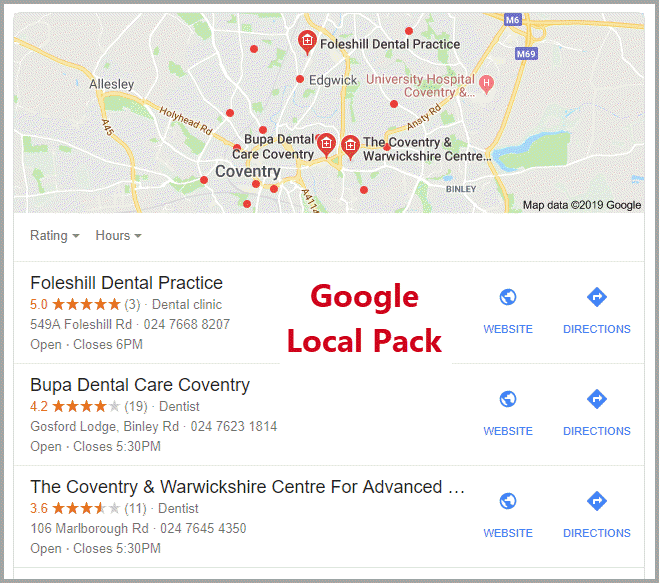Local SEO – The Complete Step By Step Guide 2